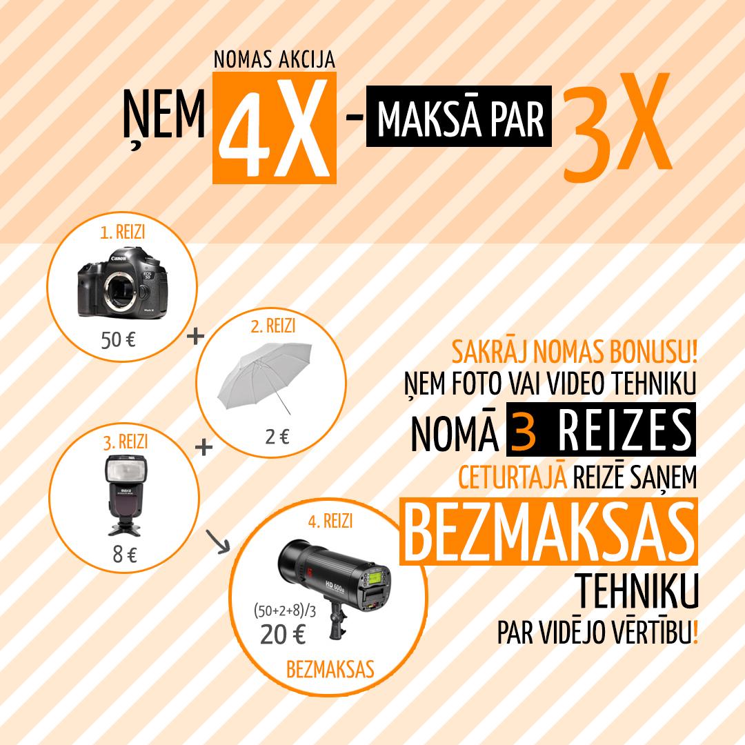 nomas_akcija_3x.jpg